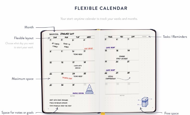Self planner monthly page