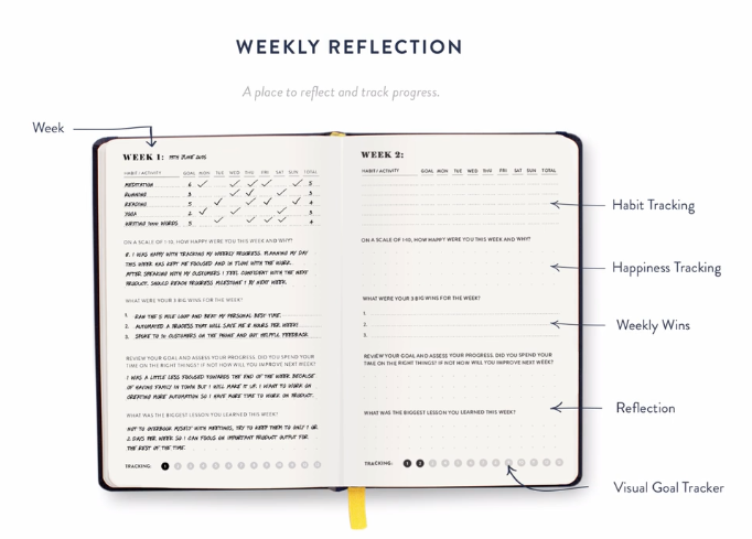 Self planner weekly page